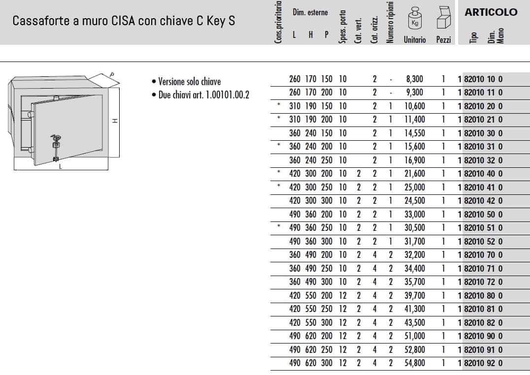 82010 CASSEFORTI CISA ART