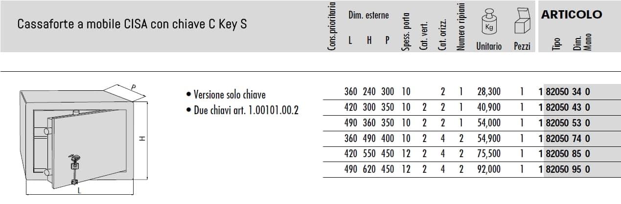 Cassaforte a muro con serratura a chiave doppia battuta Cisa C-Key s 82010